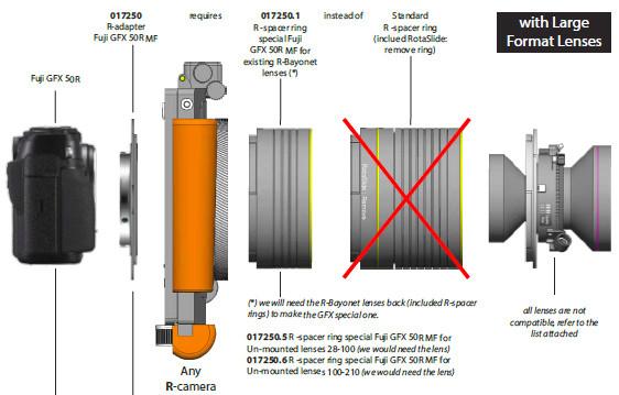 R -Zwischenring Spezial Fuji GFX 50 R MF für vorhandene R-Bajonett Objektive